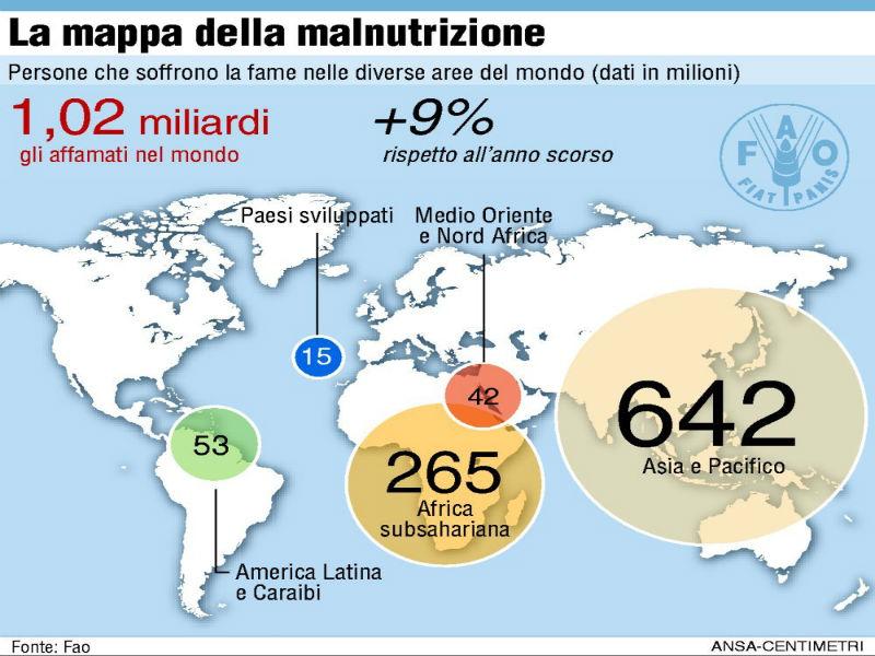 Mappa malnutrizione mondiale