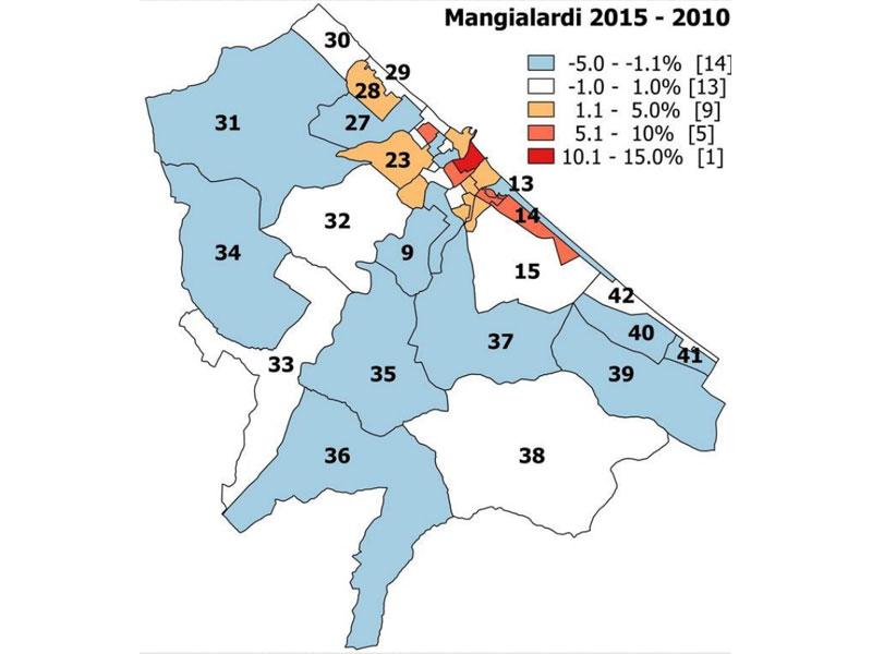 Confronto risultati Mangialardi 2010-2015