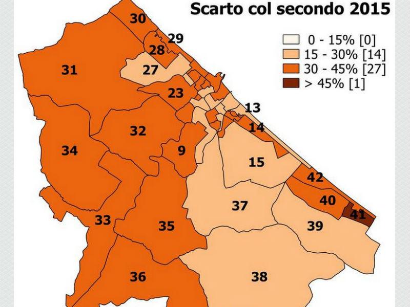 Elezioni comunali Senigallia 2015: scarto tra il primo e il secondo