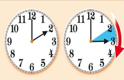 Torna l'ora legale: orologi avanti di un'ora