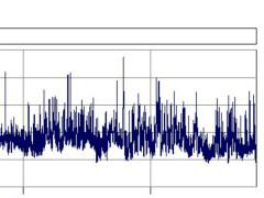 Immissione sonora, rilievi fonometrici