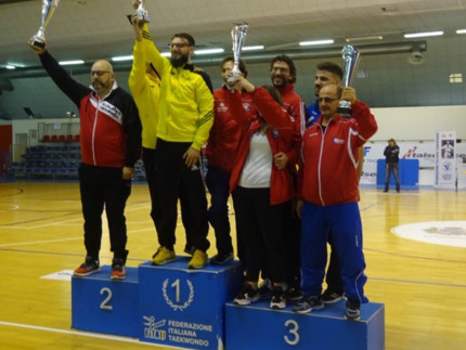 Allblacks Taekwondo agli interregionali di Pesaro
