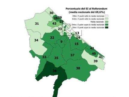 Referendum sul taglio dei parlamentari. La distribuzione del voto a Senigallia