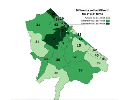 Voti a Massimo Olivetti: confronto tra primo e secondo turno