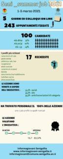 Seni_summer job 2021 - infografica